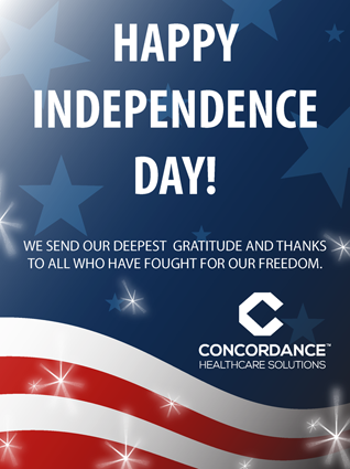 The Importance of Independence